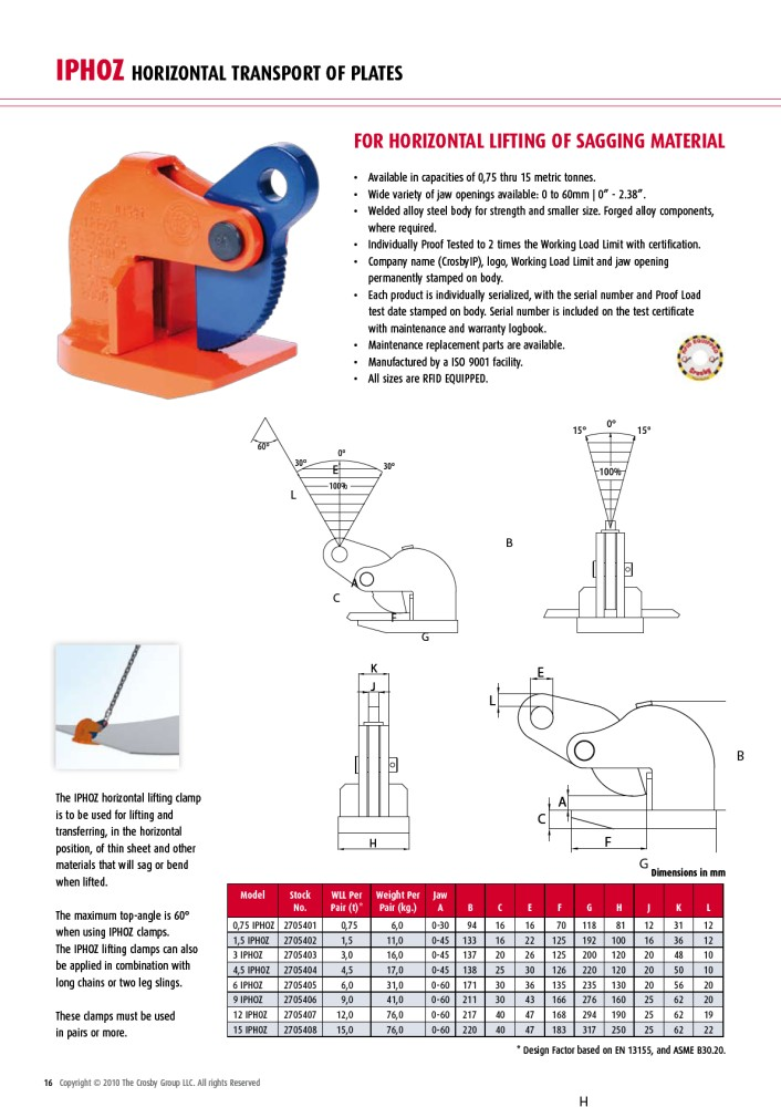 Fist grip wire rope clamps