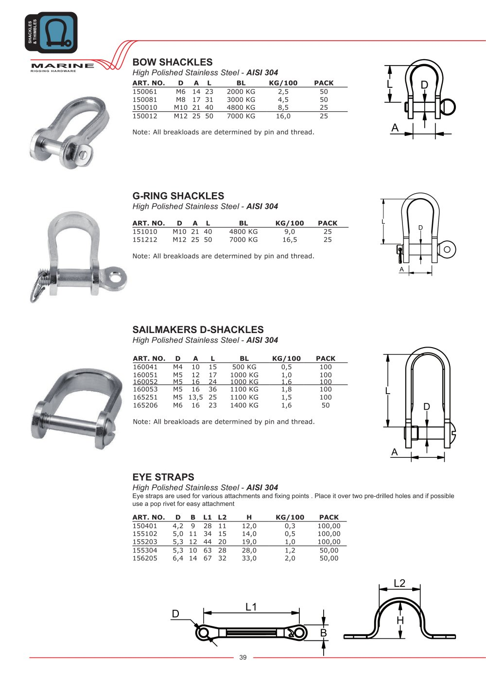 Luxury Wire Rope Attachments Images - Electrical Diagram Ideas ...