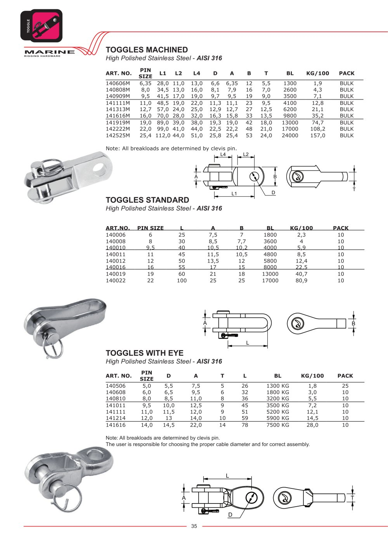 Großartig Schaltplan Standards Fotos - Schaltplan Serie Circuit ...